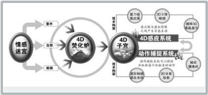 diy相册内页面设计的背景