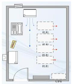 智能环保中小型机房节能监控系统