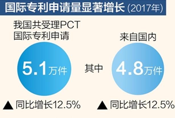2018年中国人工智能会有哪些新趋势科技的进步与发展总是令人兴奋,尤其是引领新一代科技革命的人工智能。2017年……