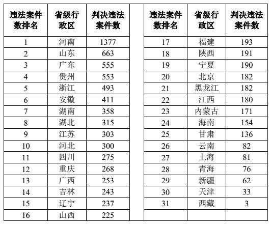 使法治可测量上海社科院发布《法治中国司法指数研究报告》