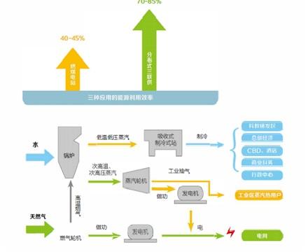 """上海华电:匠心呵护工业区的""""绿色能源心脏"""""""