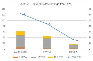 http://www.zgmaimai.cn/huagongkuangchan/162787.html