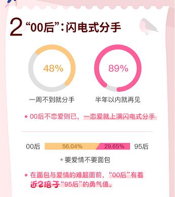 """当代女子图鉴:六成以上女生争当独立型""""大女主"""""""
