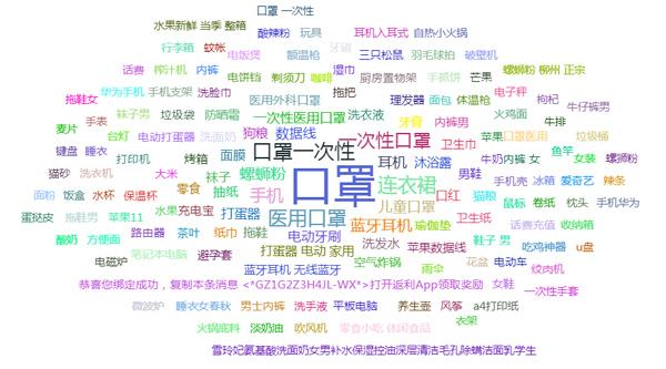http://www.xiaoluxinxi.com/riyongbaihuo/514571.html