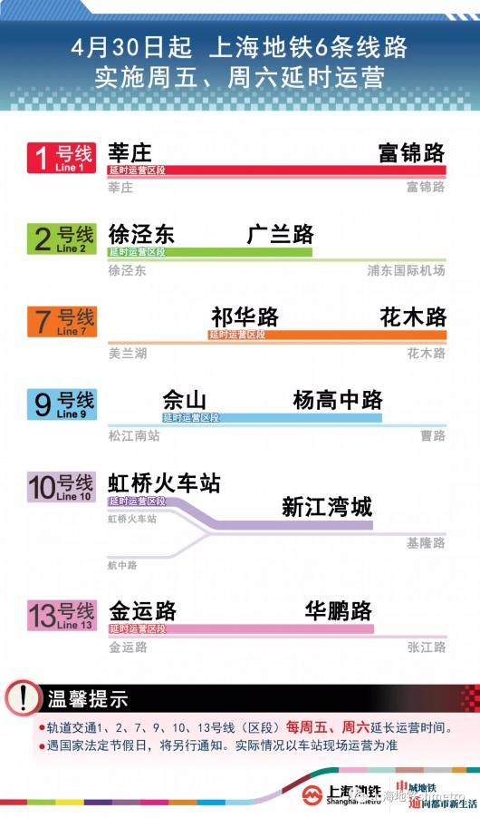 """""""五一""""期间:上海地铁6条线延运、3条线定点加开,8号线抢修缩"""