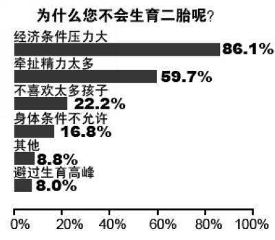中华人民共和国人口_...宣传贯彻实施 中华人民共和国人口与 计划生育法 座谈